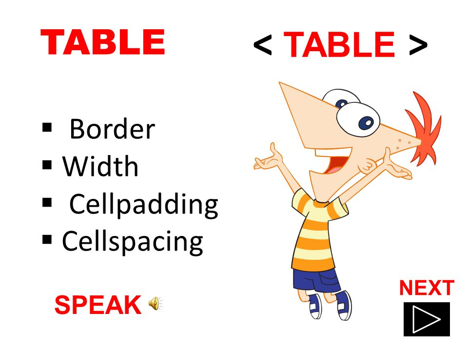 WHAT IS HTML TABLE Way of presenting Links, Data or an Information SPEAK NEXT