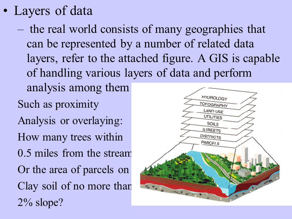 Layers of data – the real world consists of many geographies that can be represented by a number of related data layers, refer to the attached figure.