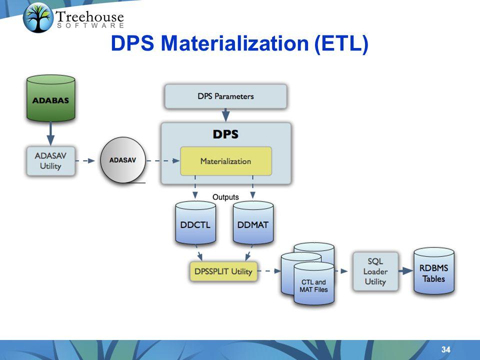 34 DPS Materialization (ETL)