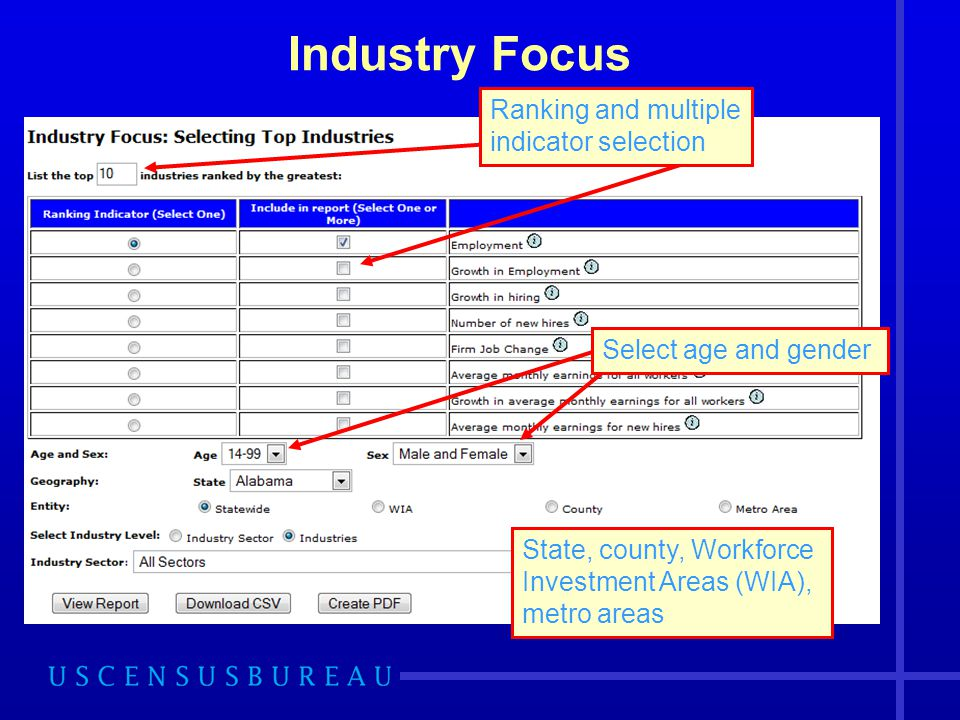 Industry Focus Ranking and multiple indicator selection Select age and gender State, county, Workforce Investment Areas (WIA), metro areas