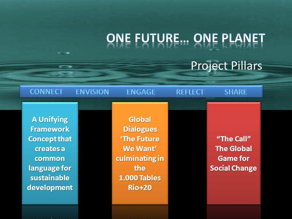 Project Pillars