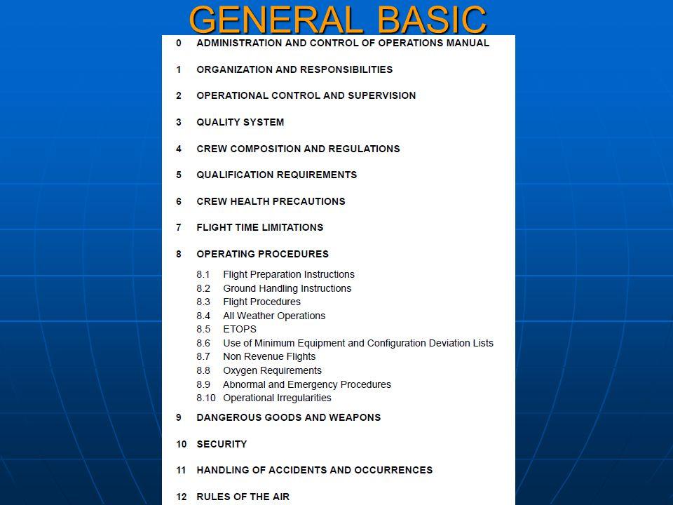 GENERAL BASIC