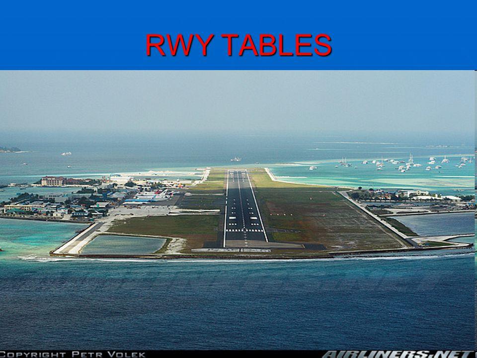 RWY TABLES