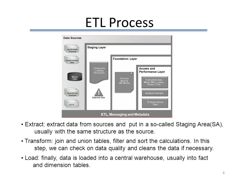 ETL Process 4 Extract: extract data from sources and put in a so-called Staging Area(SA), usually with the same structure as the source. Load: finally