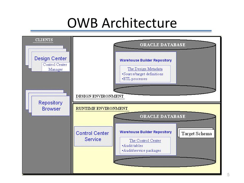 OWB Architecture 5