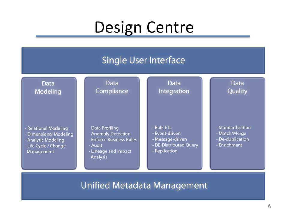Design Centre 6