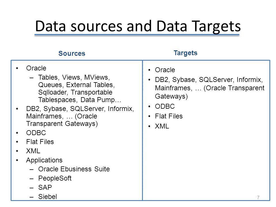 Oracle –Tables, Views, MViews, Queues, External Tables, Sqlloader, Transportable Tablespaces, Data Pump… DB2, Sybase, SQLServer, Informix, Mainframes, … (Oracle Transparent Gateways) ODBC Flat Files XML Applications –Oracle Ebusiness Suite –PeopleSoft –SAP –Siebel Sources Targets Oracle DB2, Sybase, SQLServer, Informix, Mainframes, … (Oracle Transparent Gateways) ODBC Flat Files XML Data sources and Data Targets 7