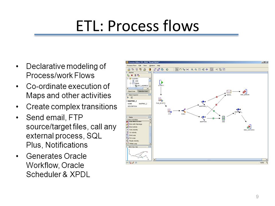 ETL: Process flows 9 Declarative modeling of Process/work Flows Co-ordinate execution of Maps and other activities Create complex transitions Send ema