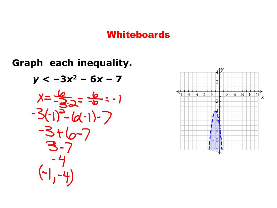 Graph each inequality. Whiteboards y < –3x 2 – 6x – 7