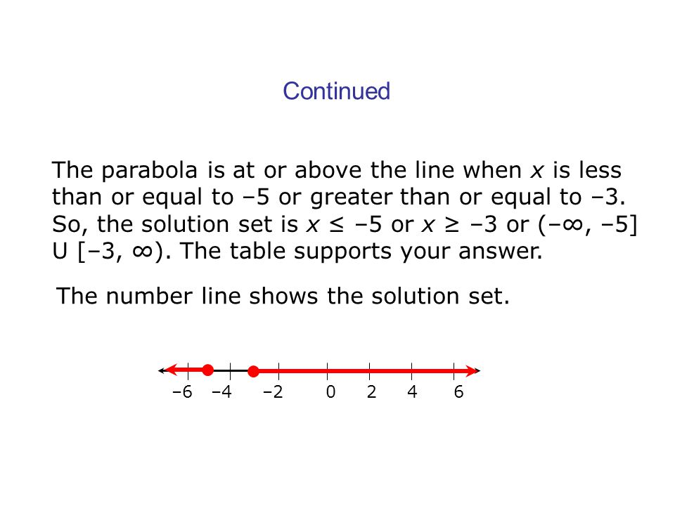 Solve the inequality by using tables and graph.