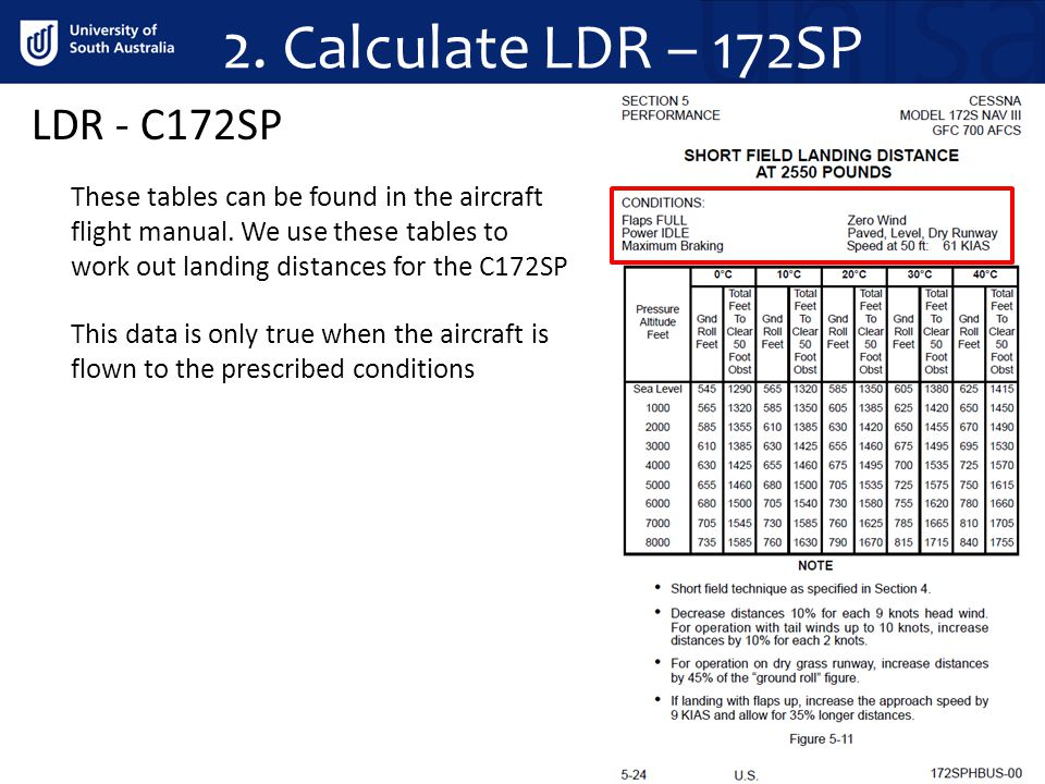 LDR - C172SP These tables can be found in the aircraft flight manual. We use these tables to work out landing distances for the C172SP This data is on