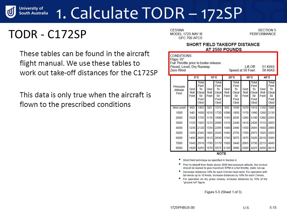 TODR - C172SP Calculate TODR given the following information: Aerodrome: YBAS ATIS: YBAS H 042322 RWY: 30 WIND: 330/18 VIS: WX: CAVOK + CLD: TMP: 29 QNH: 1005 Weight: 1157 Kg (2550 lbs) 1.