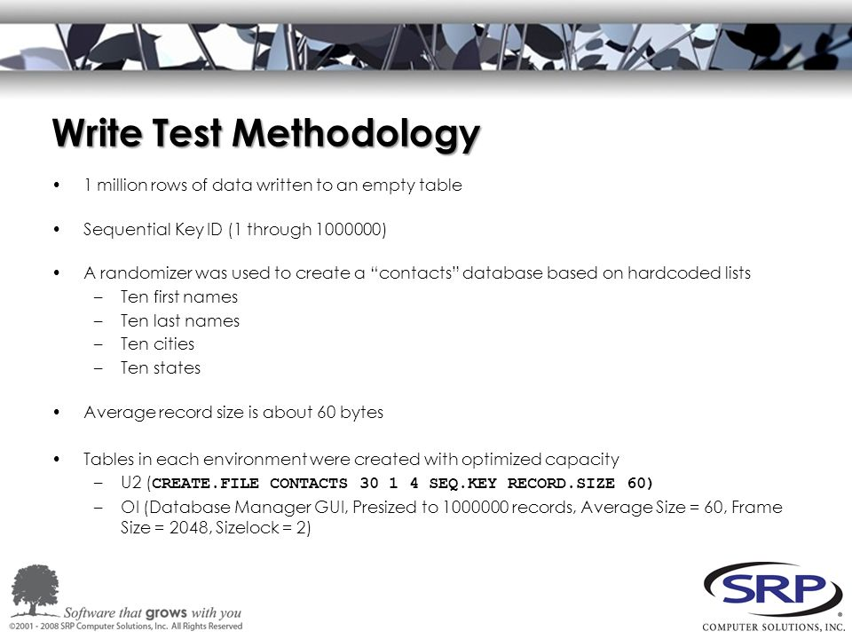 Write Test Methodology 1 million rows of data written to an empty table Sequential Key ID (1 through 1000000) A randomizer was used to create a contacts database based on hardcoded lists –Ten first names –Ten last names –Ten cities –Ten states Average record size is about 60 bytes Tables in each environment were created with optimized capacity –U2 ( CREATE.FILE CONTACTS 30 1 4 SEQ.KEY RECORD.SIZE 60) –OI (Database Manager GUI, Presized to 1000000 records, Average Size = 60, Frame Size = 2048, Sizelock = 2)