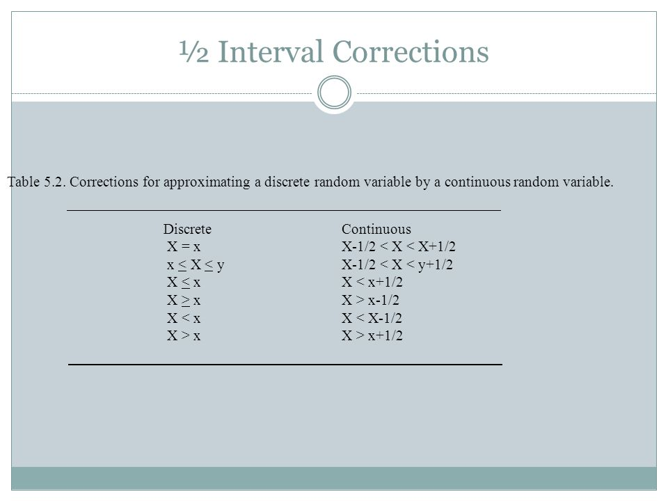 ½ Interval Corrections Table 5.2.