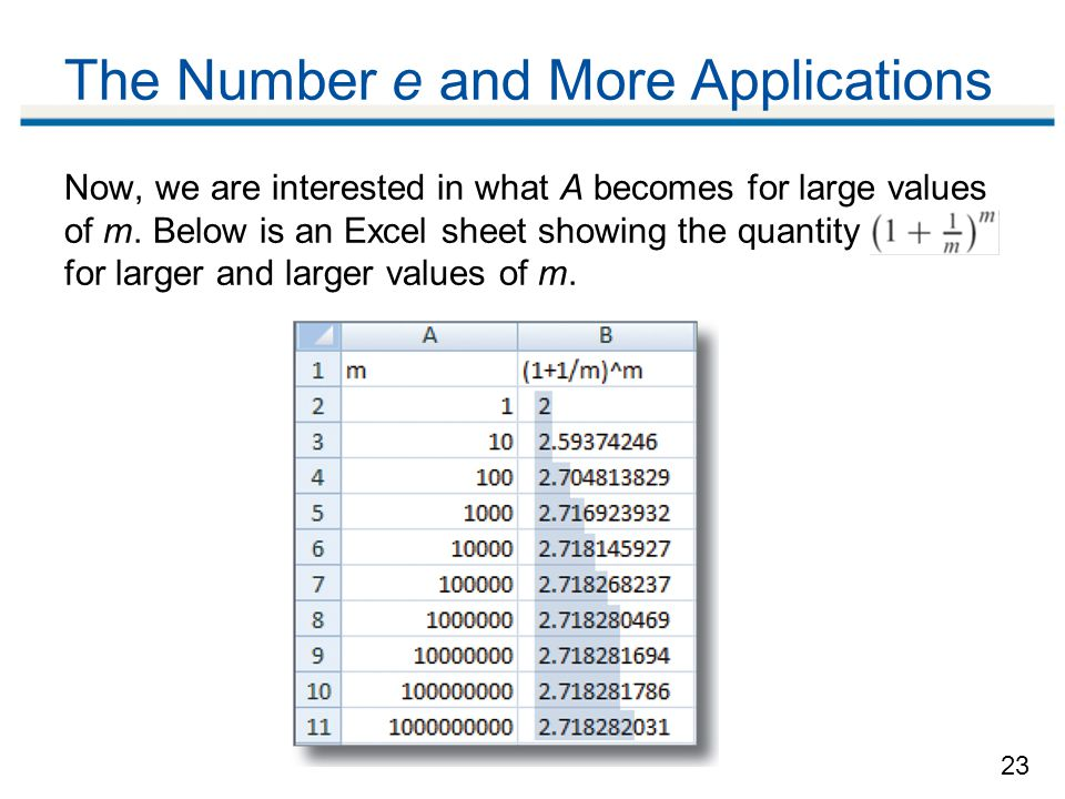 23 The Number e and More Applications Now, we are interested in what A becomes for large values of m. Below is an Excel sheet showing the quantity for