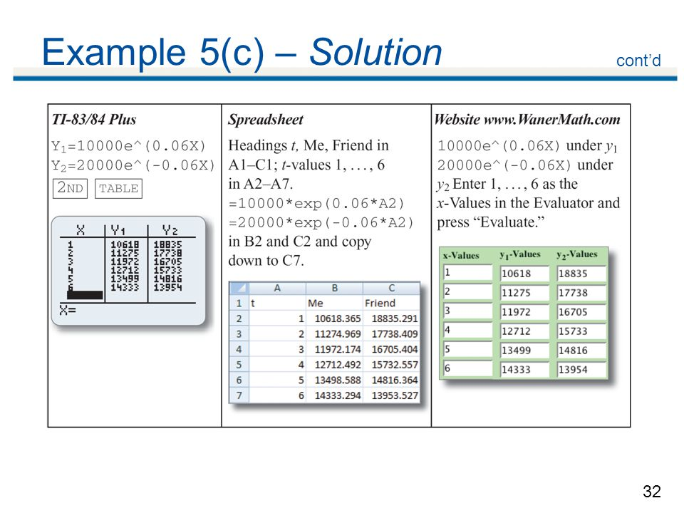 32 Example 5(c) – Solution contd