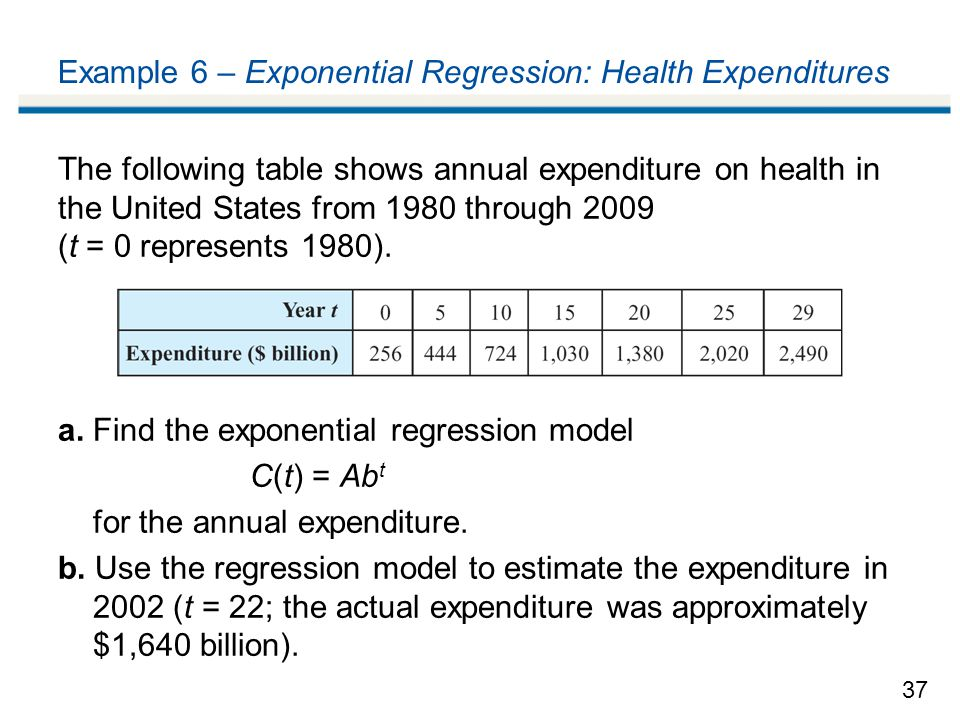 37 Example 6 – Exponential Regression: Health Expenditures The following table shows annual expenditure on health in the United States from 1980 throu