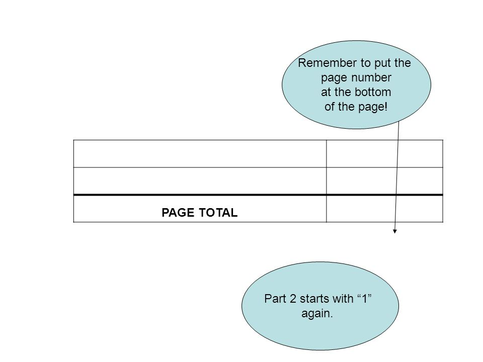 Page number ______________ PAGE TOTAL Remember to put the page number at the bottom of the page.