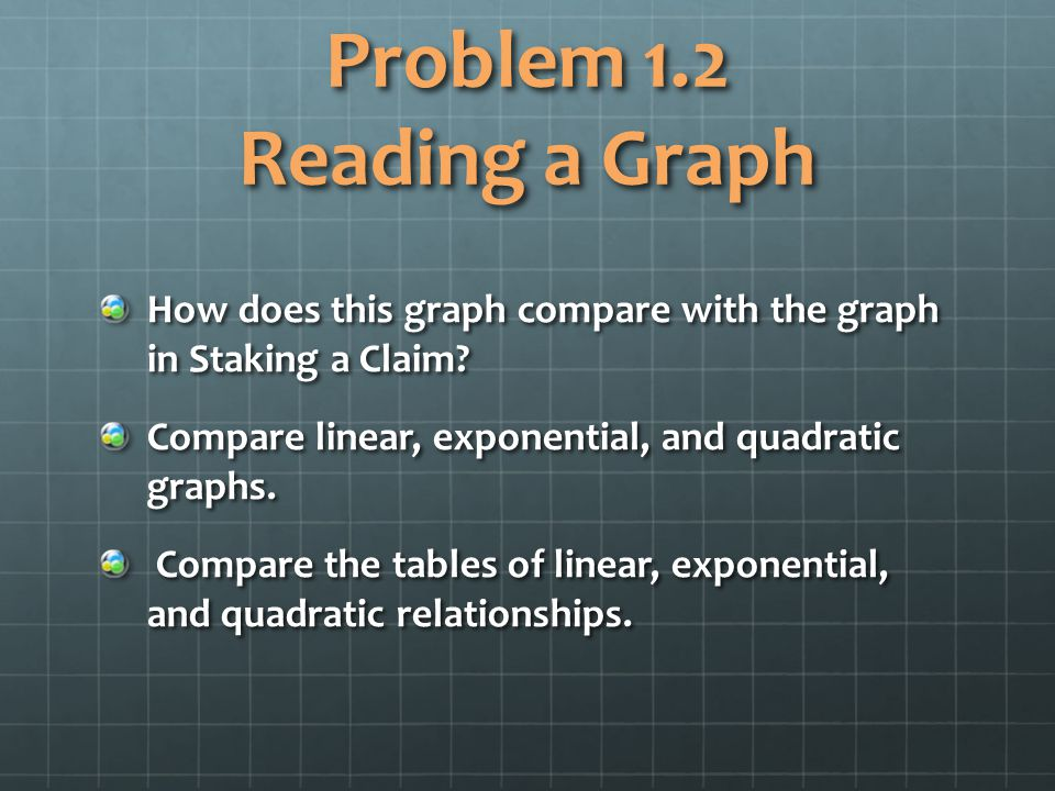 Problem 1.2 Reading a Graph How does this graph compare with the graph in Staking a Claim.