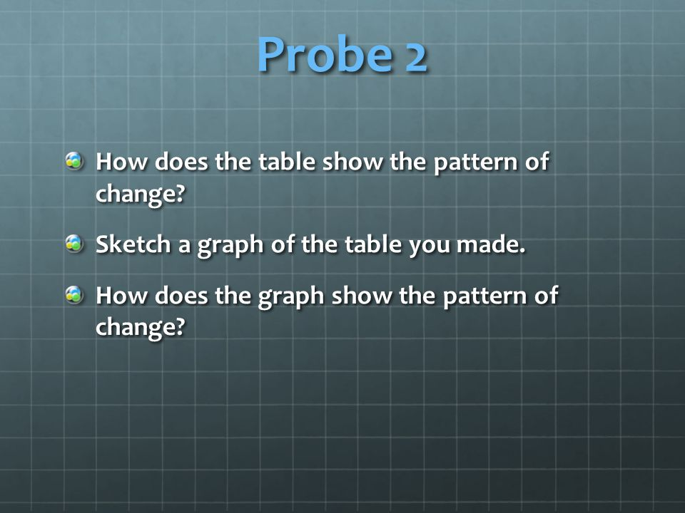 Probe 2 How does the table show the pattern of change.