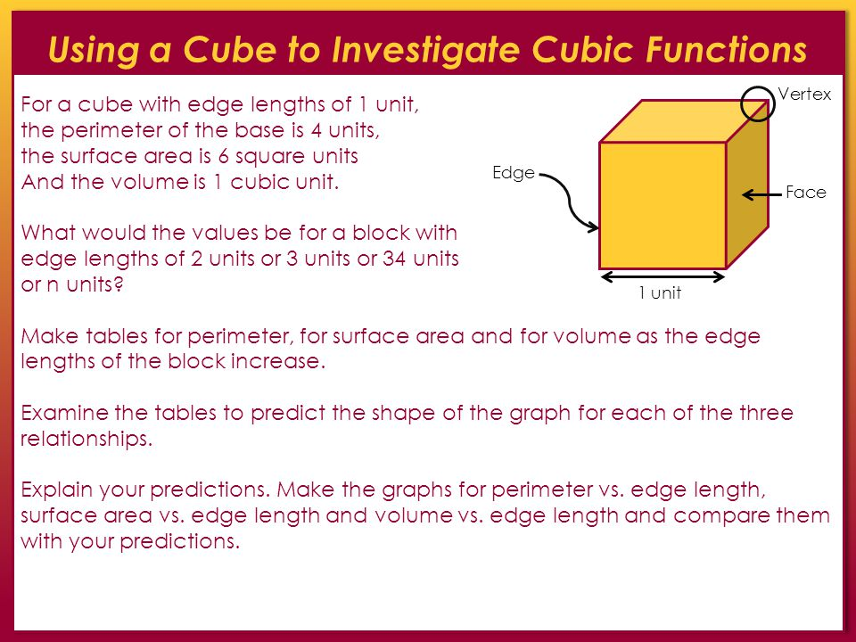 For a cube with edge lengths of 1 unit, the perimeter of the base is 4 units, the surface area is 6 square units And the volume is 1 cubic unit. What