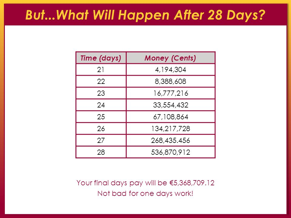 But...What Will Happen After 28 Days? Your final days pay will be 5,368,709.12 Not bad for one days work! Time (days)Money (Cents) 214,194,304 228,388