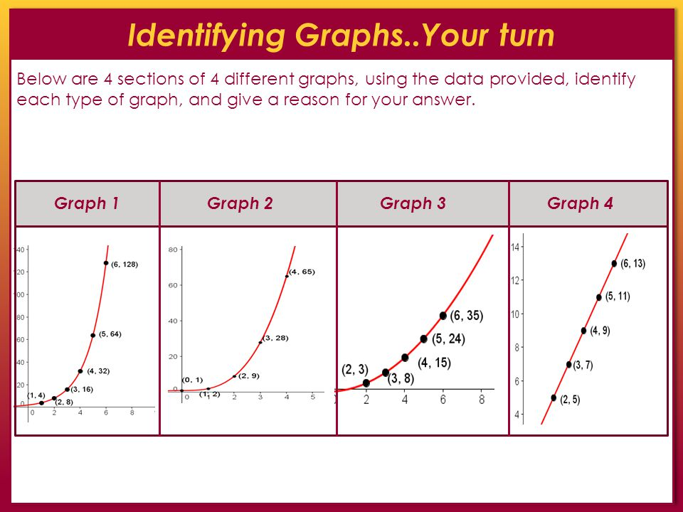 Identifying Graphs..Your turn Below are 4 sections of 4 different graphs, using the data provided, identify each type of graph, and give a reason for