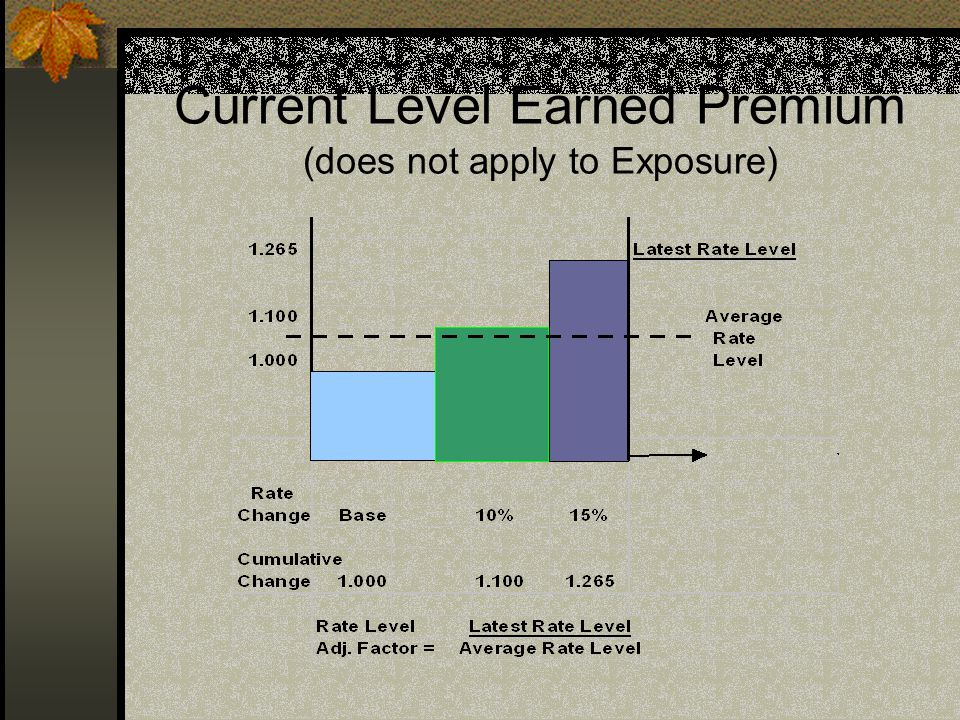 Current Level Earned Premium (does not apply to Exposure)