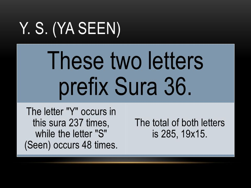 Y. S. (YA SEEN) These two letters prefix Sura 36.