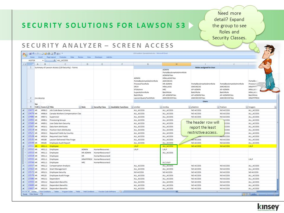 SECURITY SOLUTIONS FOR LAWSON S3 SECURITY ANALYZER – SCREEN ACCESS The header row will report the least restrictive access.
