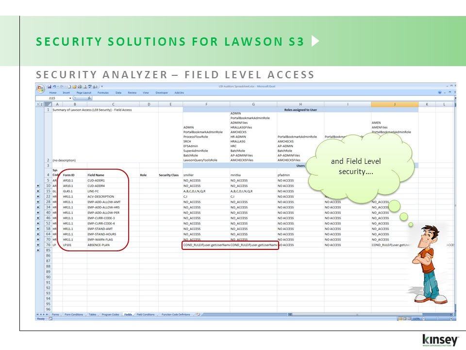 SECURITY SOLUTIONS FOR LAWSON S3 SECURITY ANALYZER – FIELD LEVEL ACCESS and Field Level security….