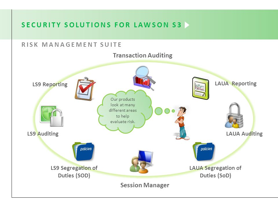LAUA Auditing Session Manager Transaction Auditing LAUA Segregation of Duties (SoD) LS9 Segregation of Duties (SOD) LS9 Auditing LAUA Reporting LS9 Reporting SECURITY SOLUTIONS FOR LAWSON S3 RISK MANAGEMENT SUITE Our products look at many different areas to help evaluate risk.