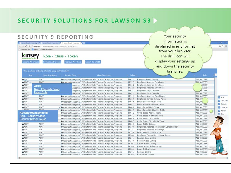 SECURITY SOLUTIONS FOR LAWSON S3 SECURITY 9 REPORTING ACCT Role | Security Class User | Role AbsenceManagement1 Role | Security Class Security Class | Token Your security information is displayed in grid format from your browser.