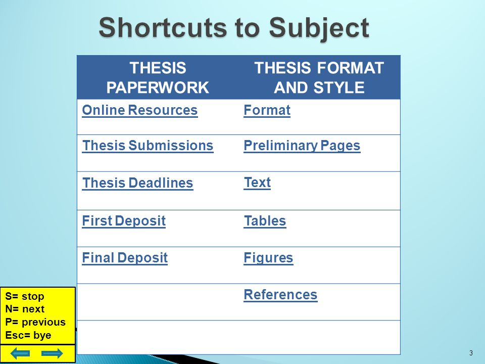 3 THESIS PAPERWORK THESIS FORMAT AND STYLE Online ResourcesFormat Thesis SubmissionsPreliminary Pages Thesis Deadlines Text First DepositTables Final DepositFigures References S= stop N= next P= previous Esc= bye