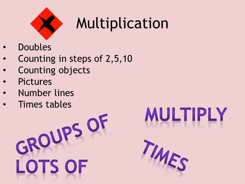 Division Halving Sorting hoops and objects Pictures Related times tables facts