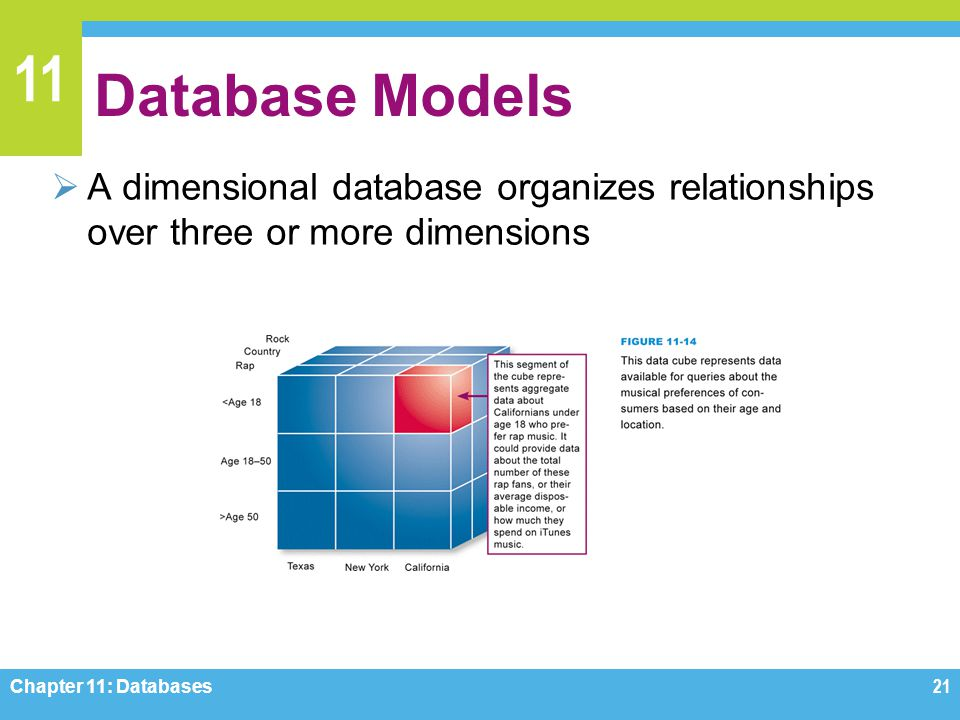 11 Database Models A dimensional database organizes relationships over three or more dimensions Chapter 11: Databases21