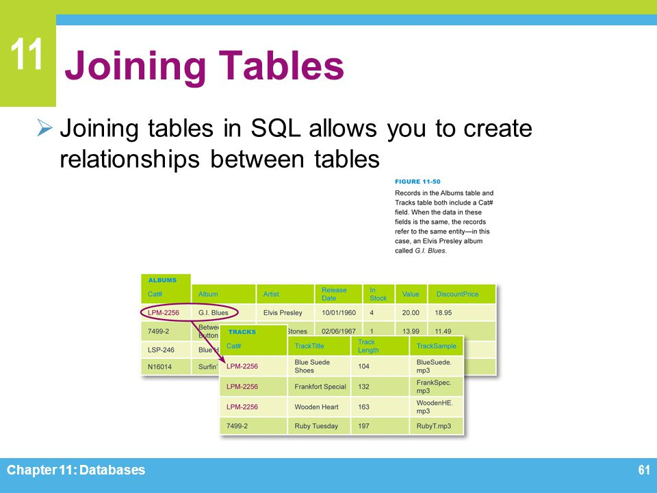 11 Joining Tables Joining tables in SQL allows you to create relationships between tables Chapter 11: Databases61