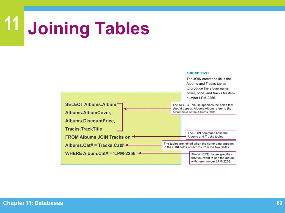 11 Joining Tables Chapter 11: Databases62