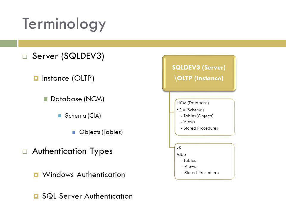 Terminology Server (SQLDEV3) Instance (OLTP) Database (NCM) Schema (CIA) Objects (Tables) Authentication Types Windows Authentication SQL Server Authentication NCM (Database) CIA (Schema) - Tables (Objects) - Views - Stored Procedures SQLDEV3 (Server) \OLTP (Instance) BR dbo - Tables - Views - Stored Procedures
