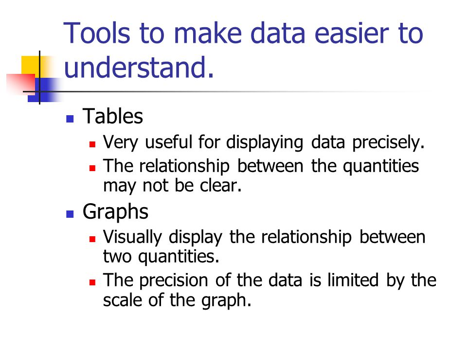 Tools to make data easier to understand. Tables Very useful for displaying data precisely. The relationship between the quantities may not be clear. G