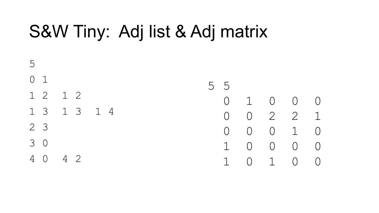 S&W Tiny: Adj list & Adj matrix 5 0 1 1 2 1 3 1 3 1 4 2 3 3 0 4 0 4 2 5 0 1 0 0 0 0 0 2 2 1 0 0 0 1 0 1 0 0 0 0 1 0 1 0 0