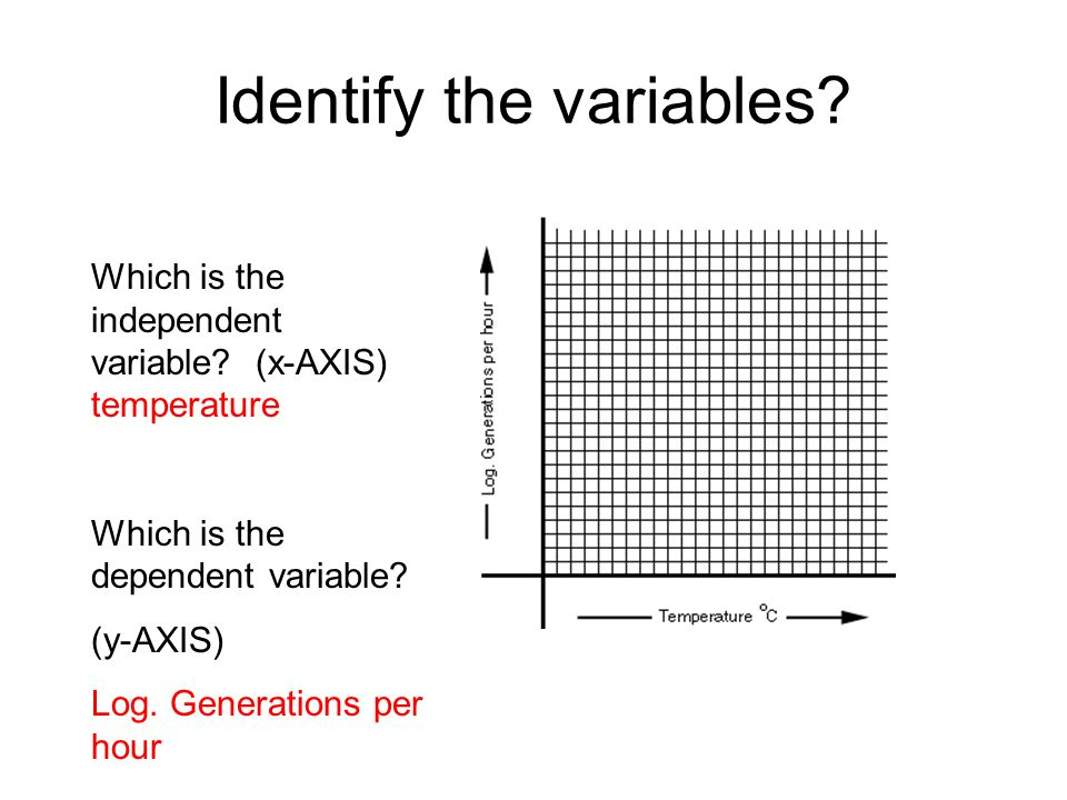 Identify the variables? Which is the independent variable? (x-AXIS) temperature Which is the dependent variable? (y-AXIS) Log. Generations per hour