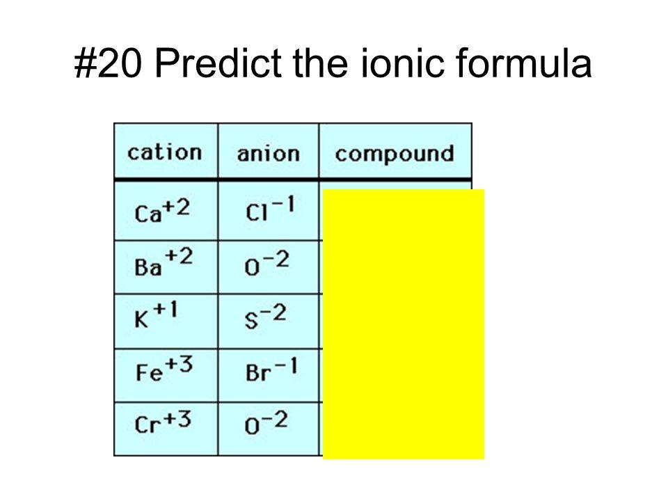 #20 Predict the ionic formula
