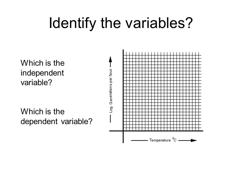 Identify the variables? Which is the independent variable? Which is the dependent variable?