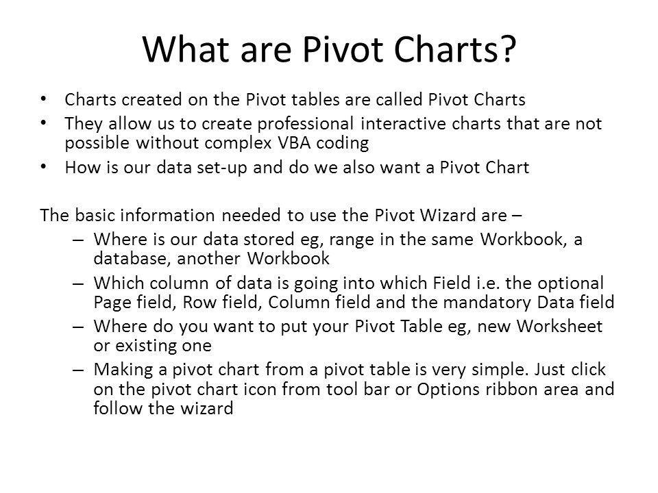 What are Pivot Charts? Charts created on the Pivot tables are called Pivot Charts They allow us to create professional interactive charts that are not
