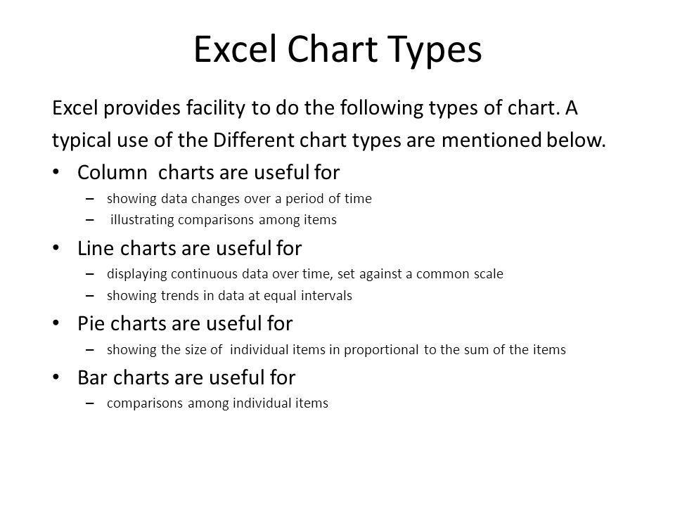 Excel Chart Types Excel provides facility to do the following types of chart. A typical use of the Different chart types are mentioned below. Column c