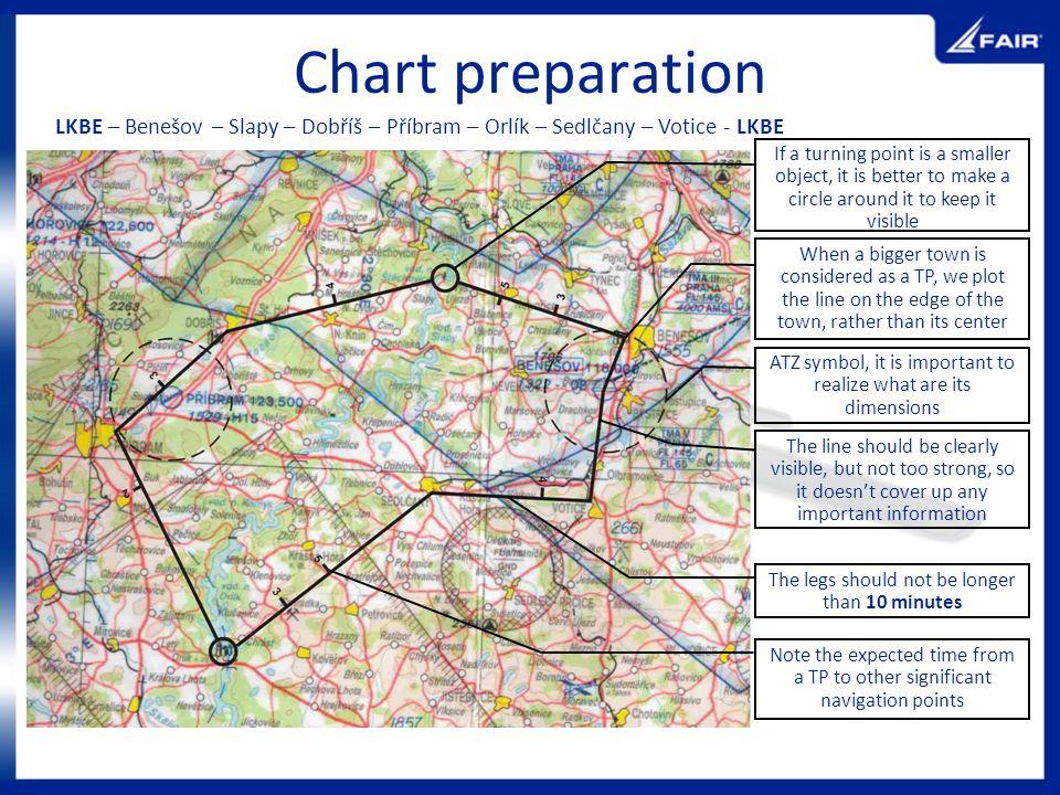 Chart preparation LKBE – Benešov – Slapy – Dobříš – Příbram – Orlík – Sedlčany – Votice - LKBE When a bigger town is considered as a TP, we plot the l