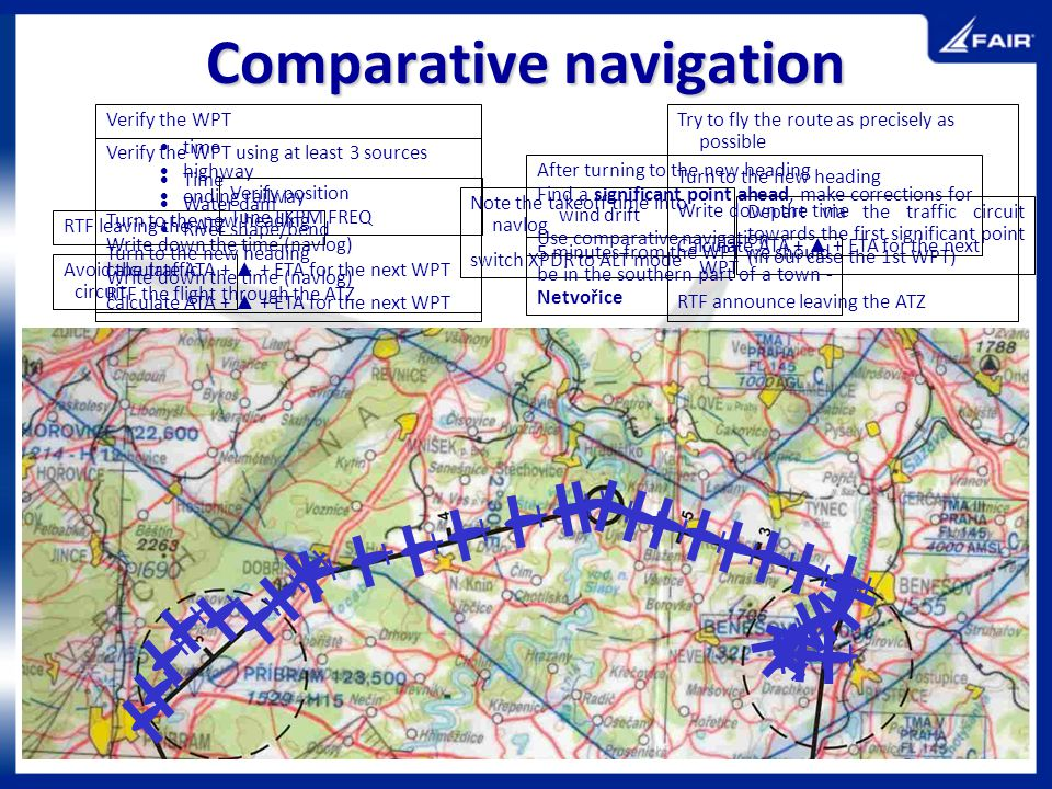 Comparative navigation Note the takeoff time into navlog switch XPDR to ALT mode Depart via the traffic circuit towards the first significant point (i