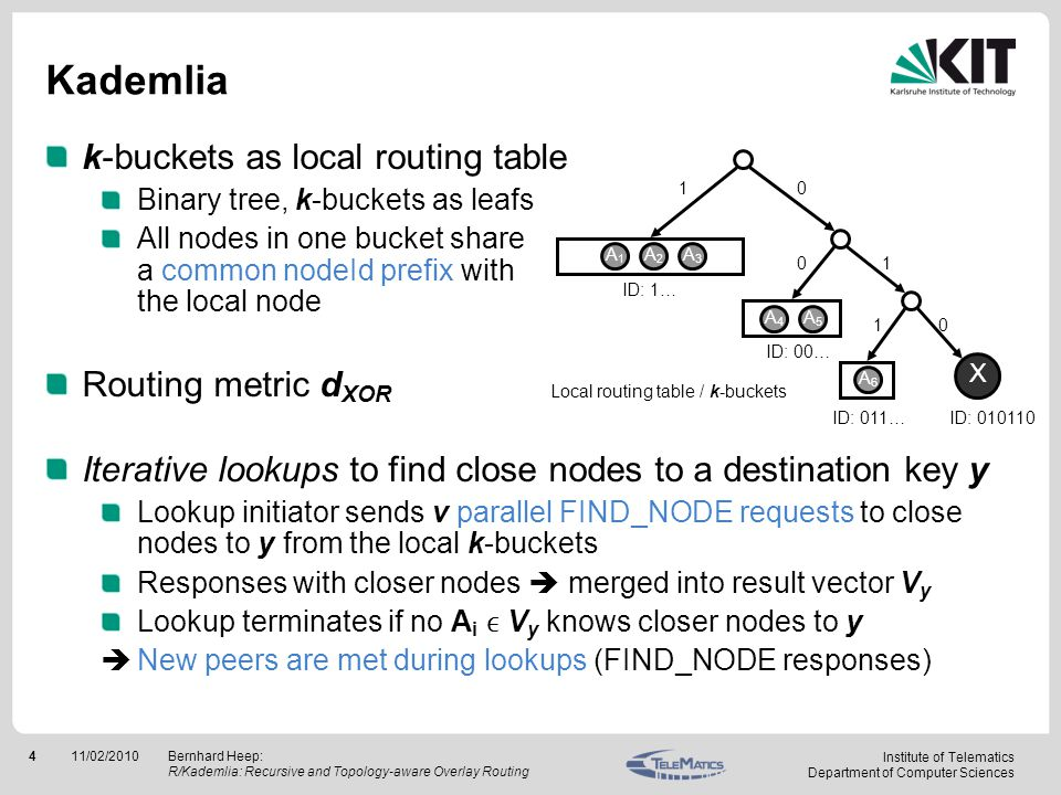 Institute of Telematics Department of Computer Sciences 411/02/2010Bernhard Heep: R/Kademlia: Recursive and Topology-aware Overlay Routing Kademlia k-buckets as local routing table Binary tree, k-buckets as leafs All nodes in one bucket share a common nodeId prefix with the local node Routing metric d XOR Iterative lookups to find close nodes to a destination key y Lookup initiator sends v parallel FIND_NODE requests to close nodes to y from the local k-buckets Responses with closer nodes merged into result vector V y Lookup terminates if no A i V y knows closer nodes to y New peers are met during lookups (FIND_NODE responses) X Local routing table / k-buckets 10 01 A1A1 A2A2 A3A3 10 ID: 010110 A4A4 A5A5 A6A6 ID: 1… ID: 00… ID: 011…