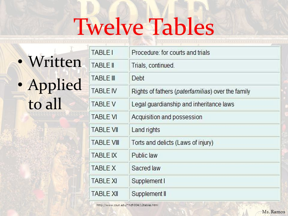 Twelve Tables Written Applied to all http://www.csun.edu/~hcfll004/12tables.html Ms. Ramos